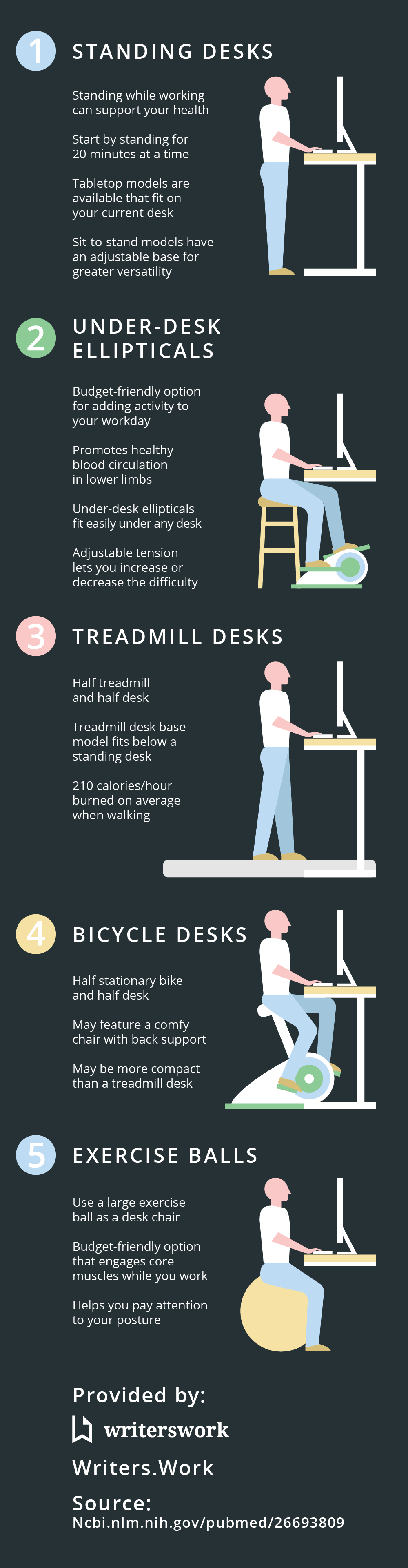 Infographic showing freelancers how to create an active workspace.